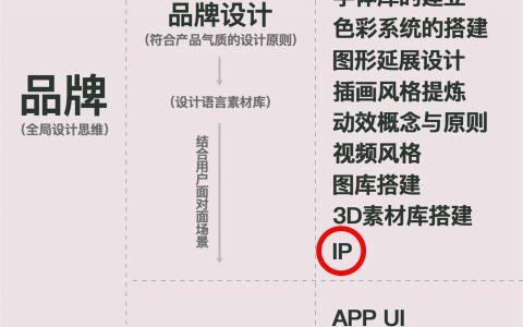 IP 形象可以怎么用?用百度和天猫的案例给你完整示范!