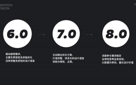 腾讯动漫8.0——用户为本